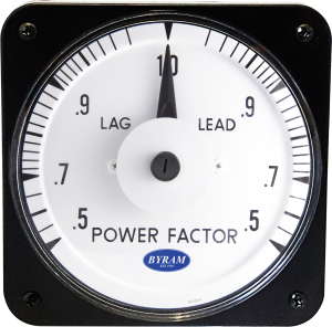 Metal Case Switchboard Meter Power Factor