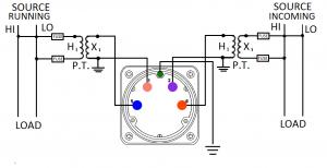Synchroscope